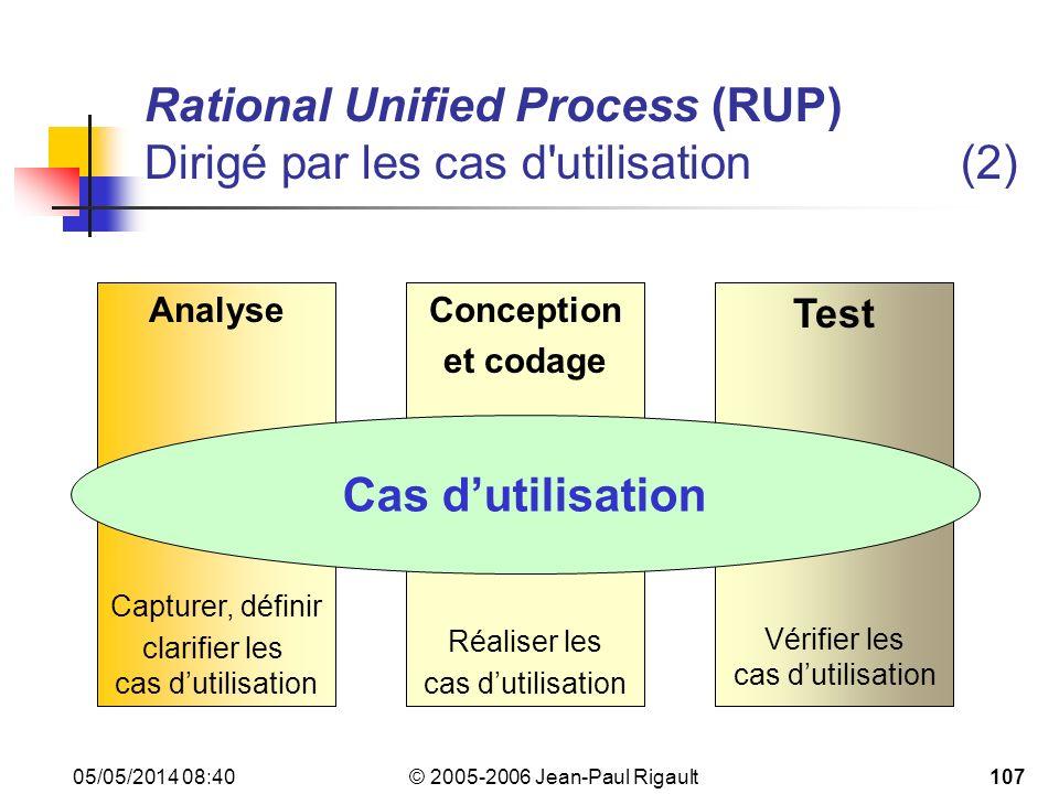 Rational Unified Process (RUP) Dirigé par les cas d utilisation (2)