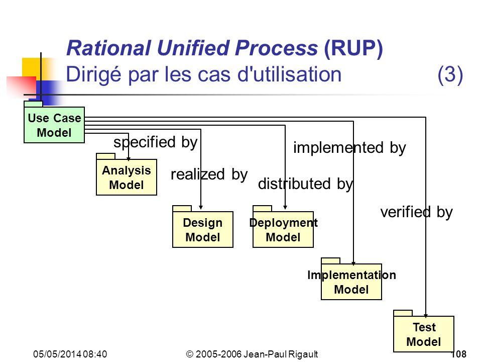 Rational Unified Process (RUP) Dirigé par les cas d utilisation (3)