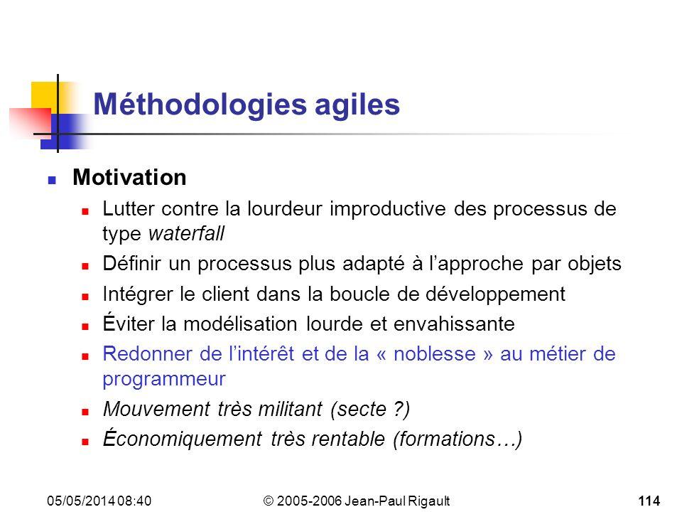Méthodologies agiles Motivation