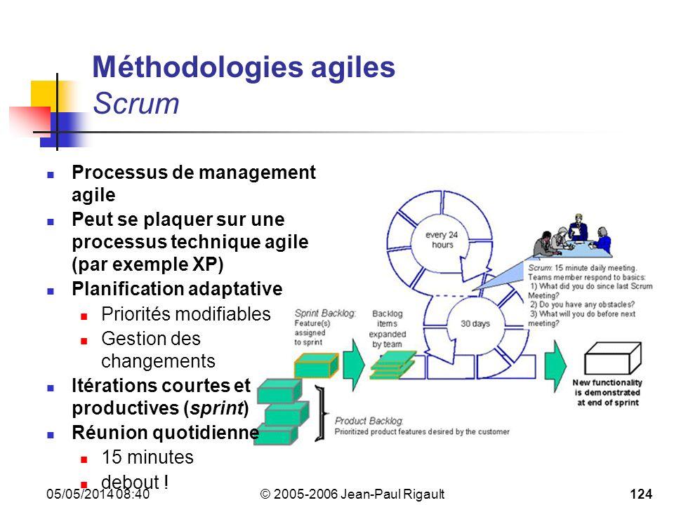 Méthodologies agiles Scrum