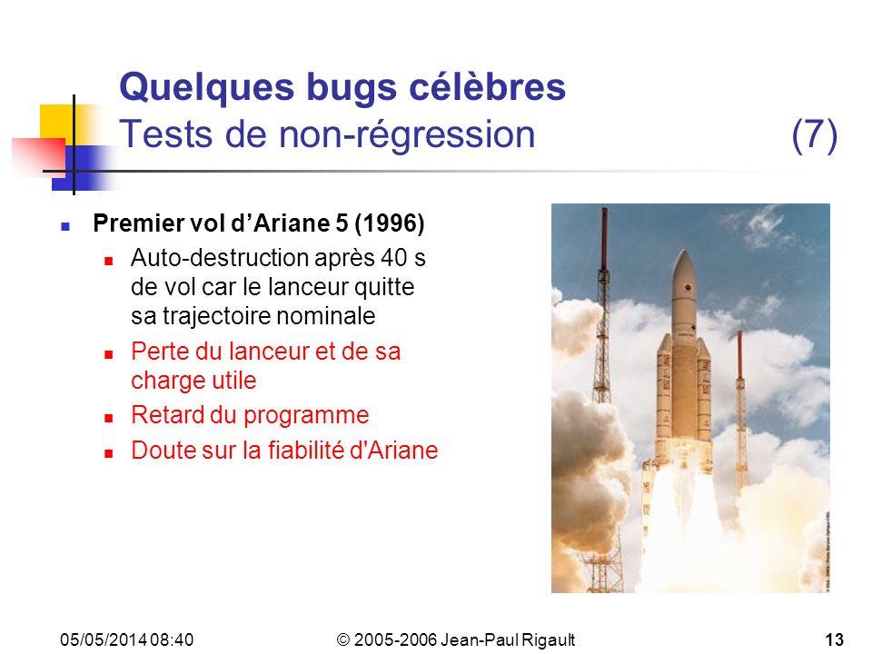 Quelques bugs célèbres Tests de non-régression (7)