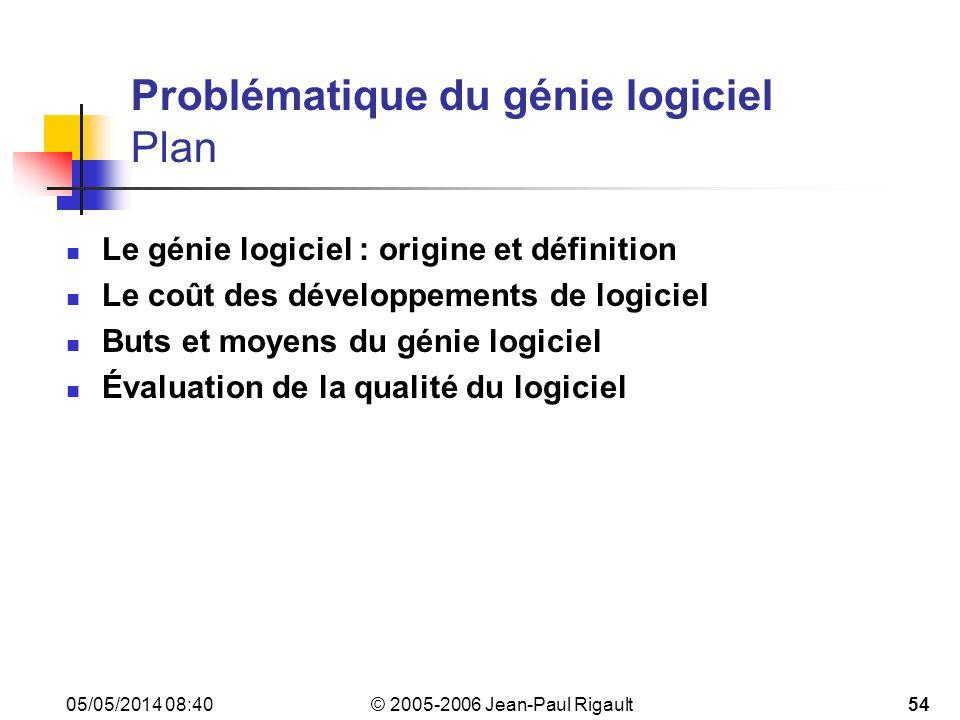 Problématique du génie logiciel Plan