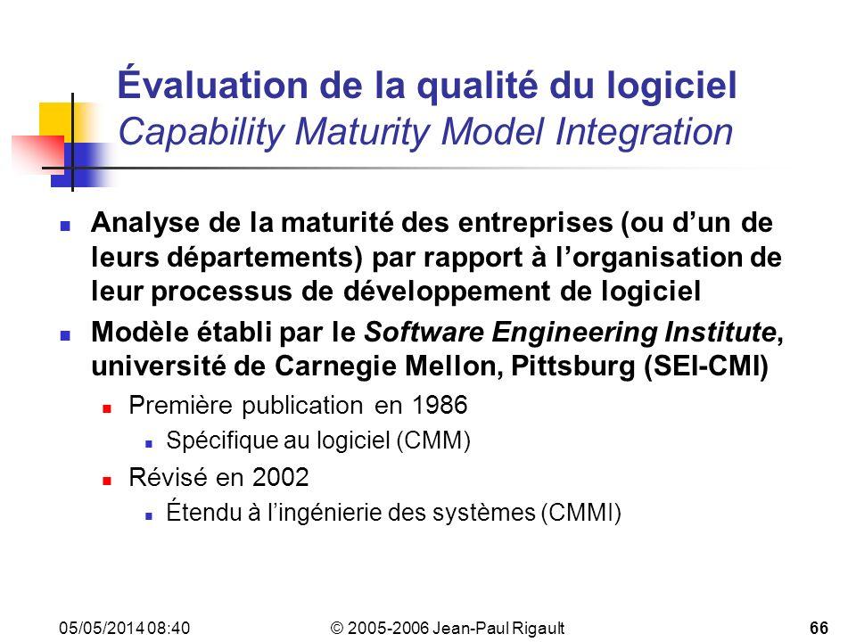 Évaluation de la qualité du logiciel Capability Maturity Model Integration