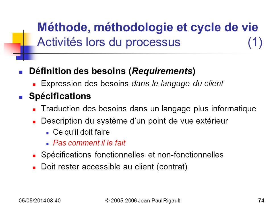 Méthode, méthodologie et cycle de vie Activités lors du processus (1)