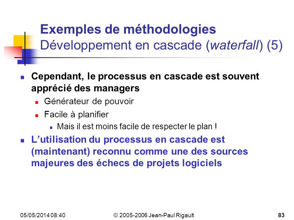 Exemples de méthodologies Développement en cascade (waterfall) (5)