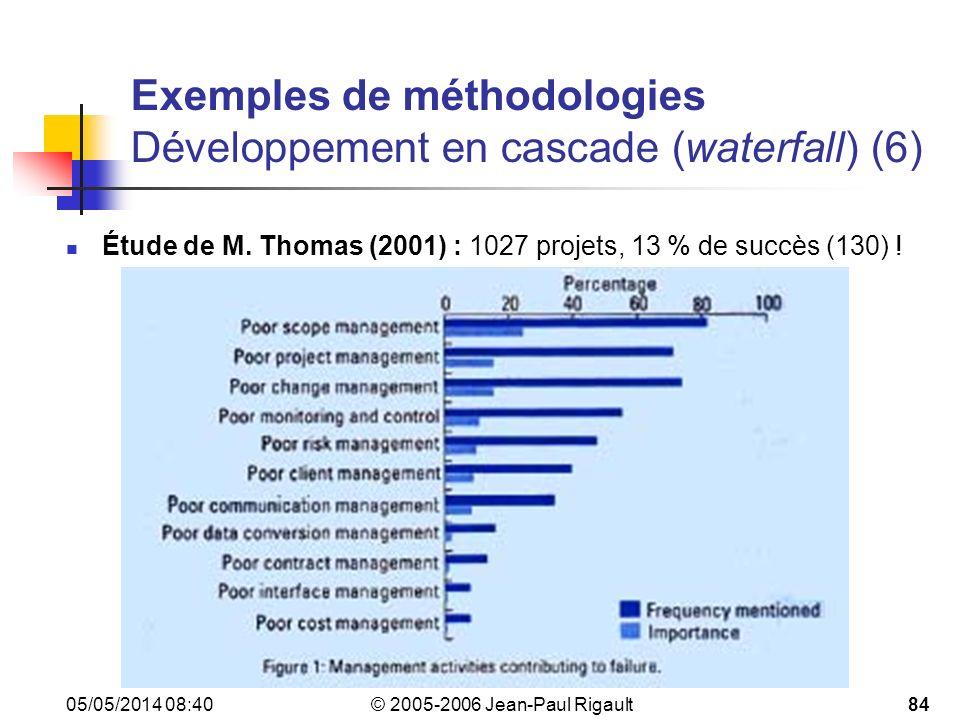 Exemples de méthodologies Développement en cascade (waterfall) (6)