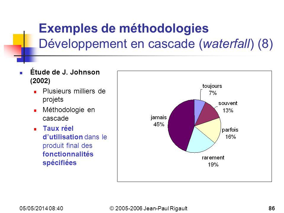 Exemples de méthodologies Développement en cascade (waterfall) (8)