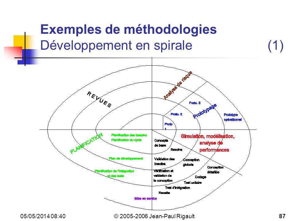 Exemples de méthodologies Développement en spirale (1)