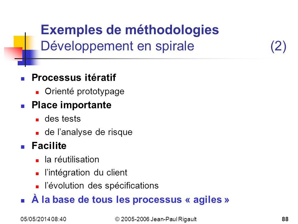 Exemples de méthodologies Développement en spirale (2)