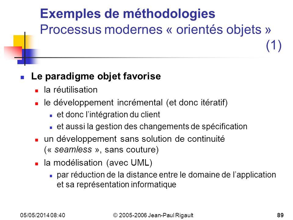 Exemples de méthodologies Processus modernes « orientés objets » (1)