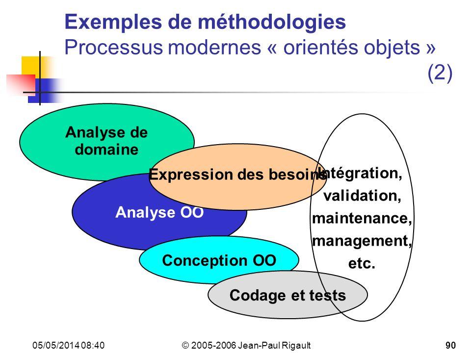 Exemples de méthodologies Processus modernes « orientés objets » (2)