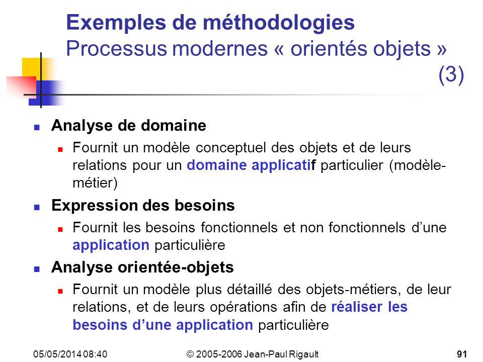 Exemples de méthodologies Processus modernes « orientés objets » (3)