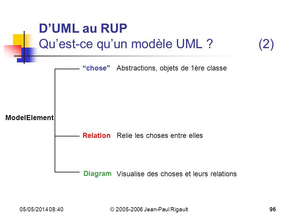 D'UML au RUP Qu'est-ce qu'un modèle UML (2)