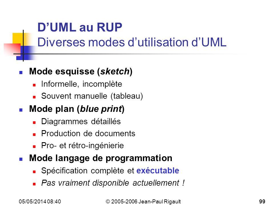 D'UML au RUP Diverses modes d'utilisation d'UML