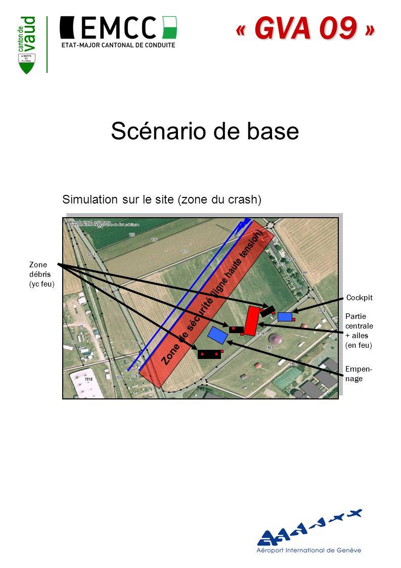 Scénario de base Simulation sur le site (zone du crash)