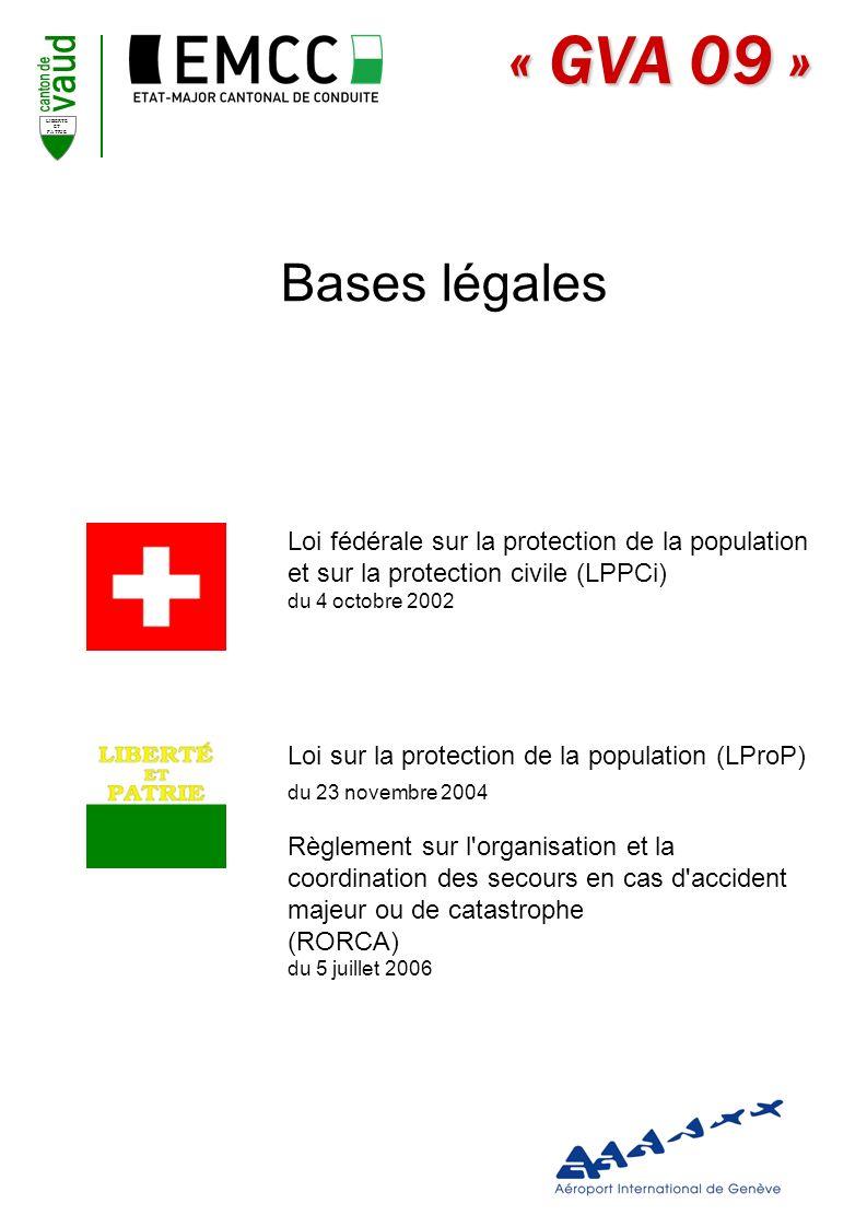 Bases légales Loi fédérale sur la protection de la population