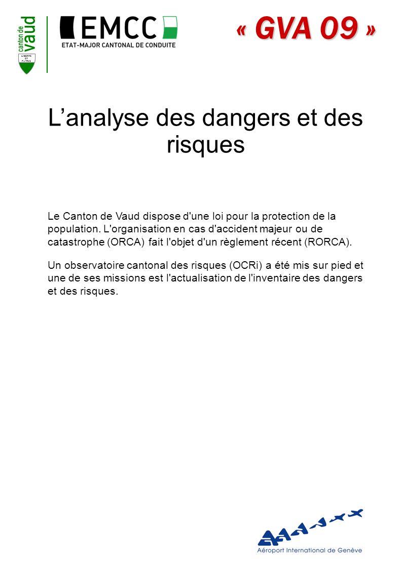 L'analyse des dangers et des risques