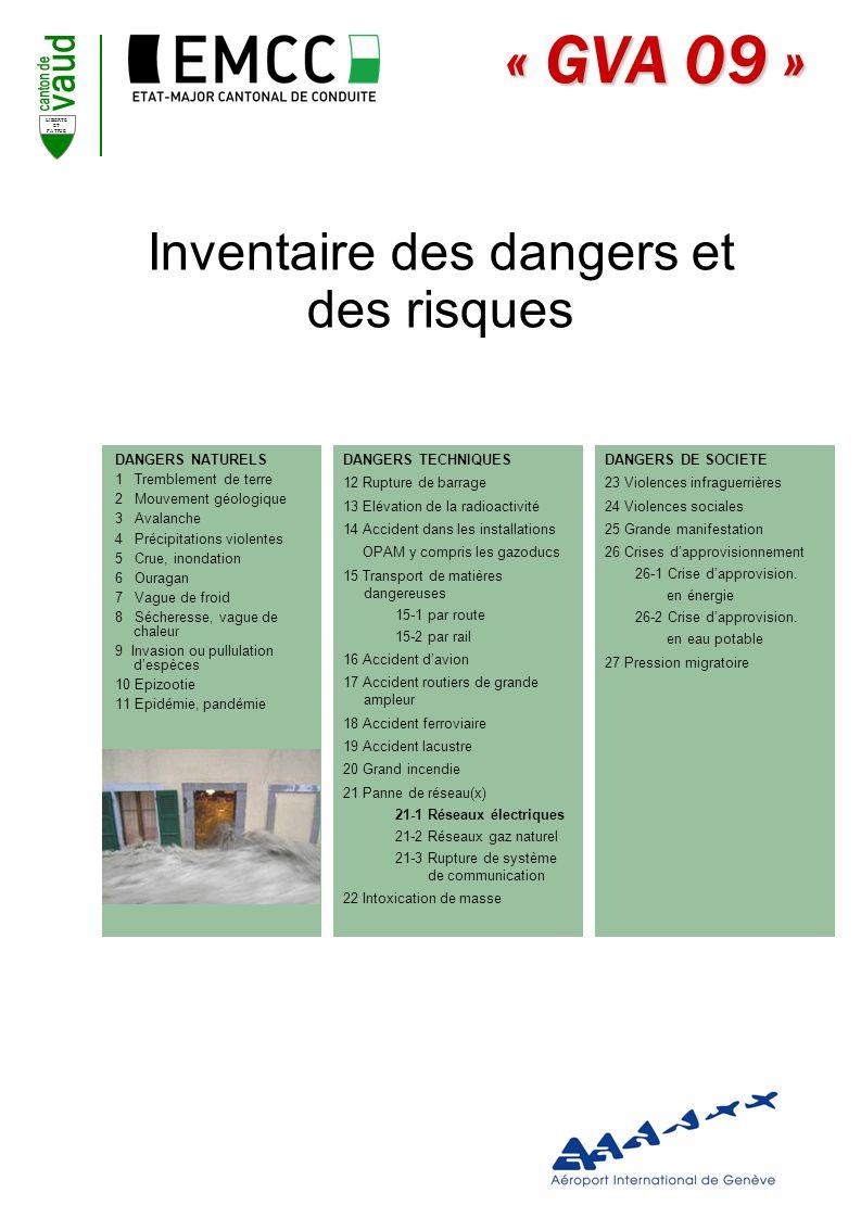 Inventaire des dangers et des risques