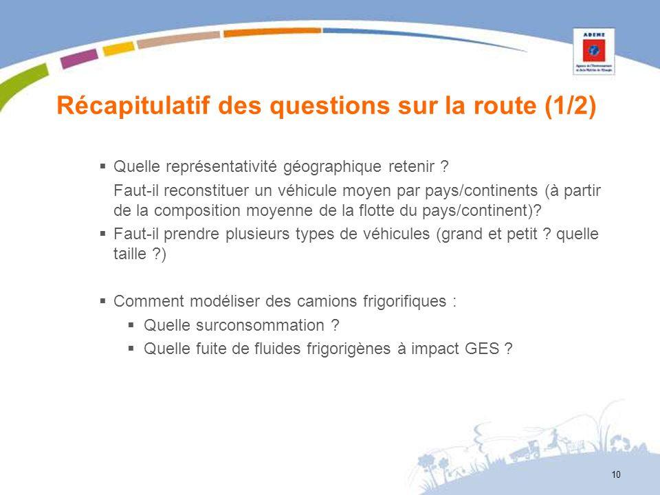 Récapitulatif des questions sur la route (1/2)