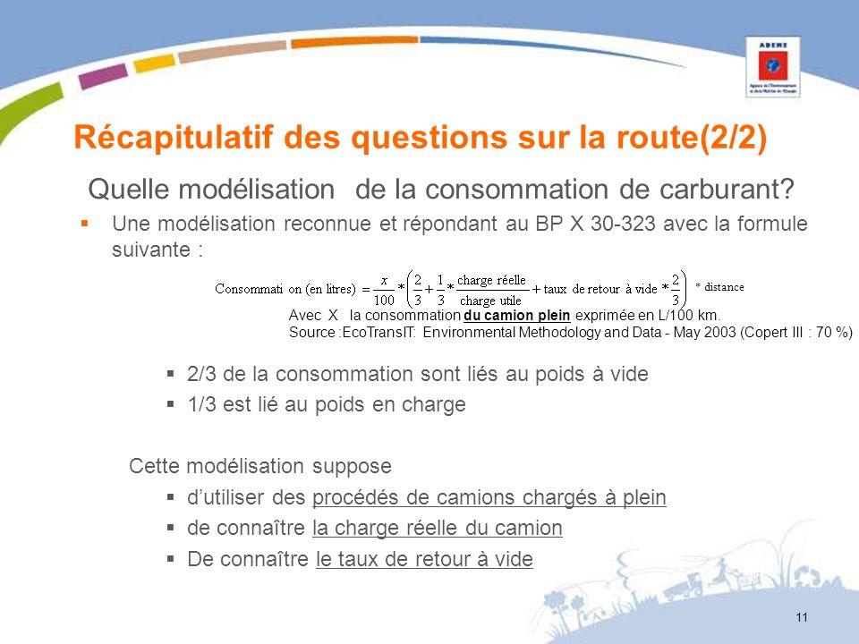 Récapitulatif des questions sur la route(2/2)