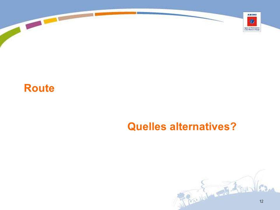 Route Quelles alternatives