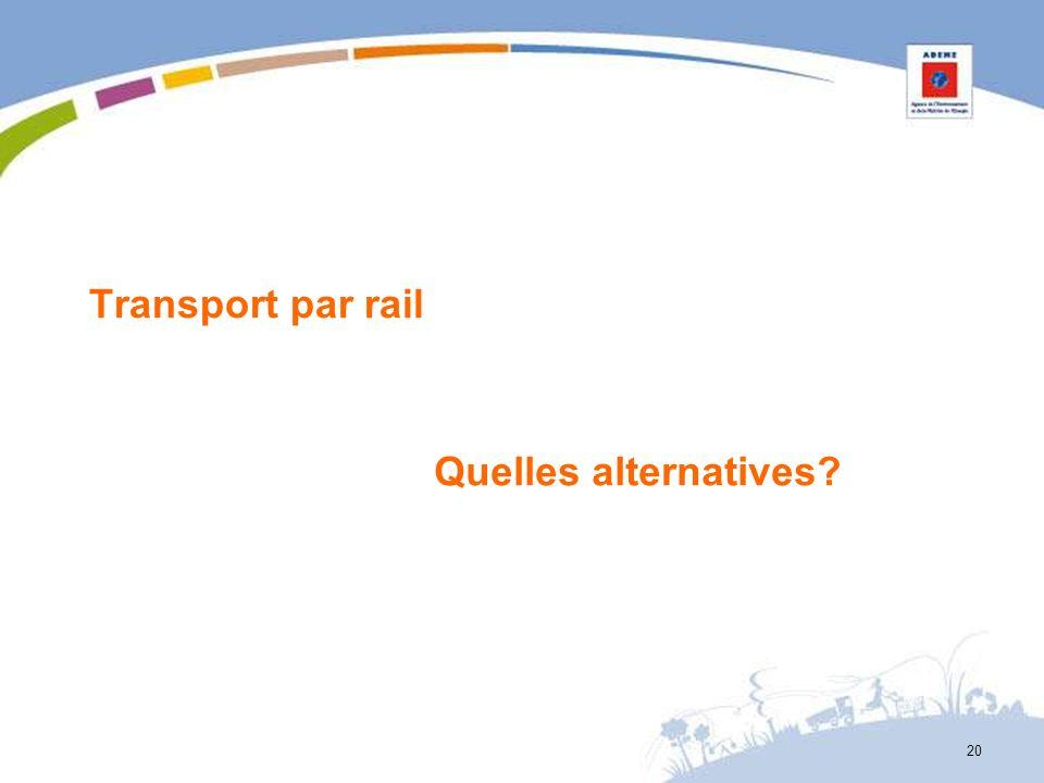 Transport par rail Quelles alternatives