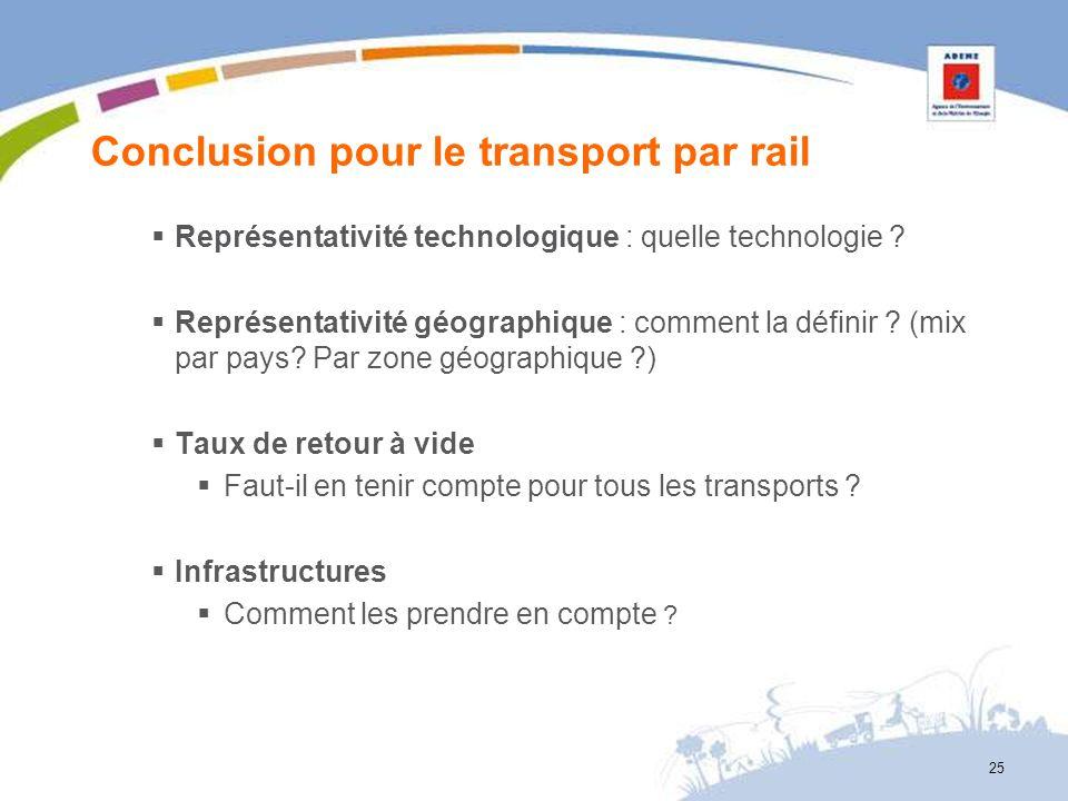 Conclusion pour le transport par rail
