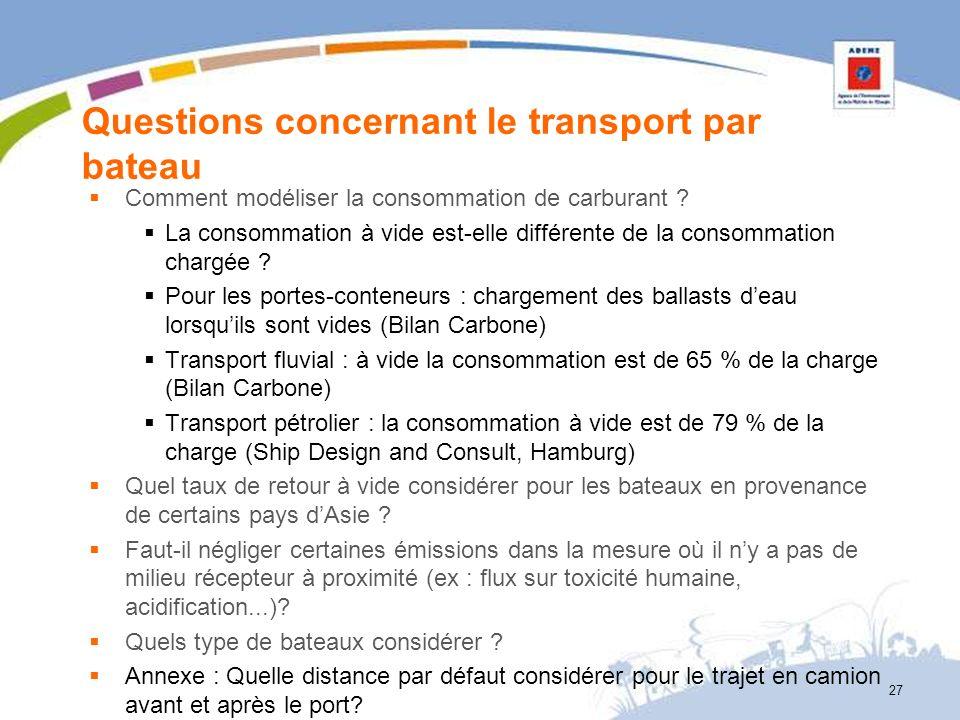 Questions concernant le transport par bateau