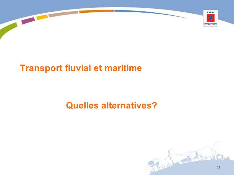 Transport fluvial et maritime