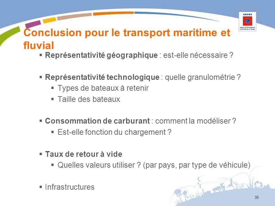 Conclusion pour le transport maritime et fluvial