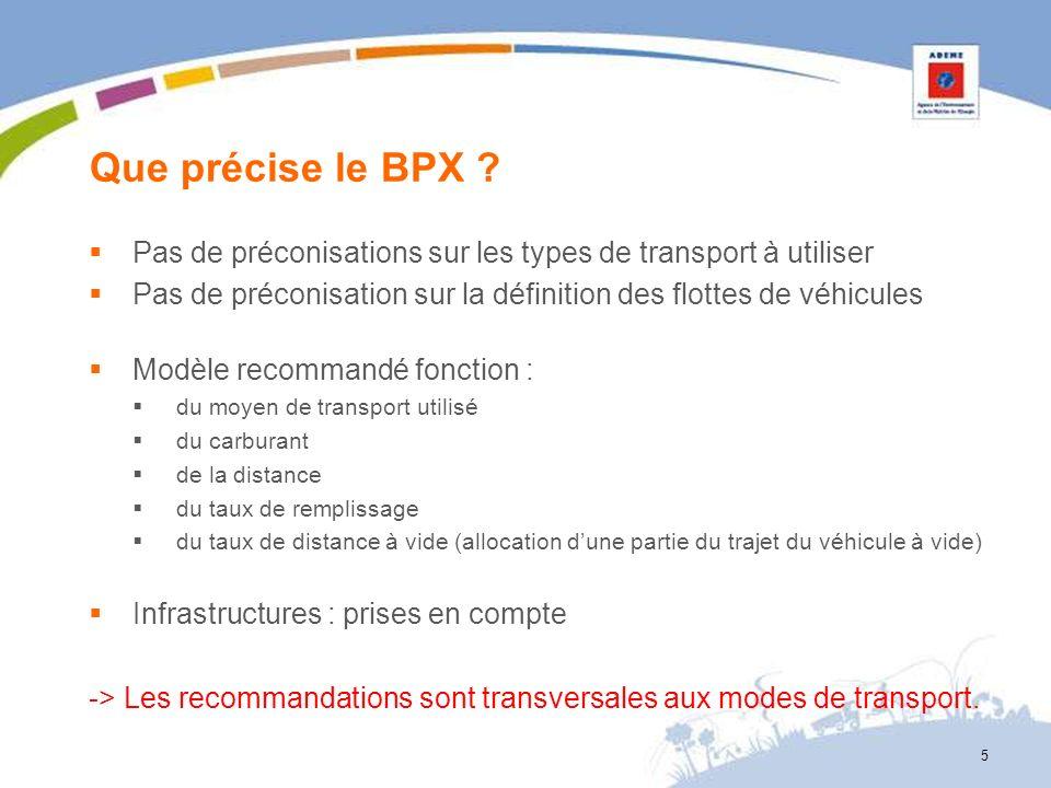 Que précise le BPX Pas de préconisations sur les types de transport à utiliser. Pas de préconisation sur la définition des flottes de véhicules.