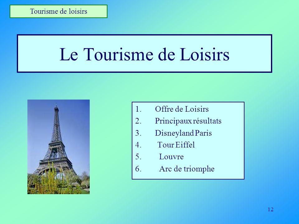 Le Tourisme de Loisirs Offre de Loisirs Principaux résultats