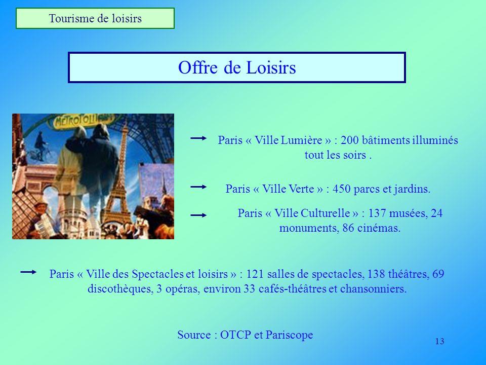 Offre de Loisirs Tourisme de loisirs