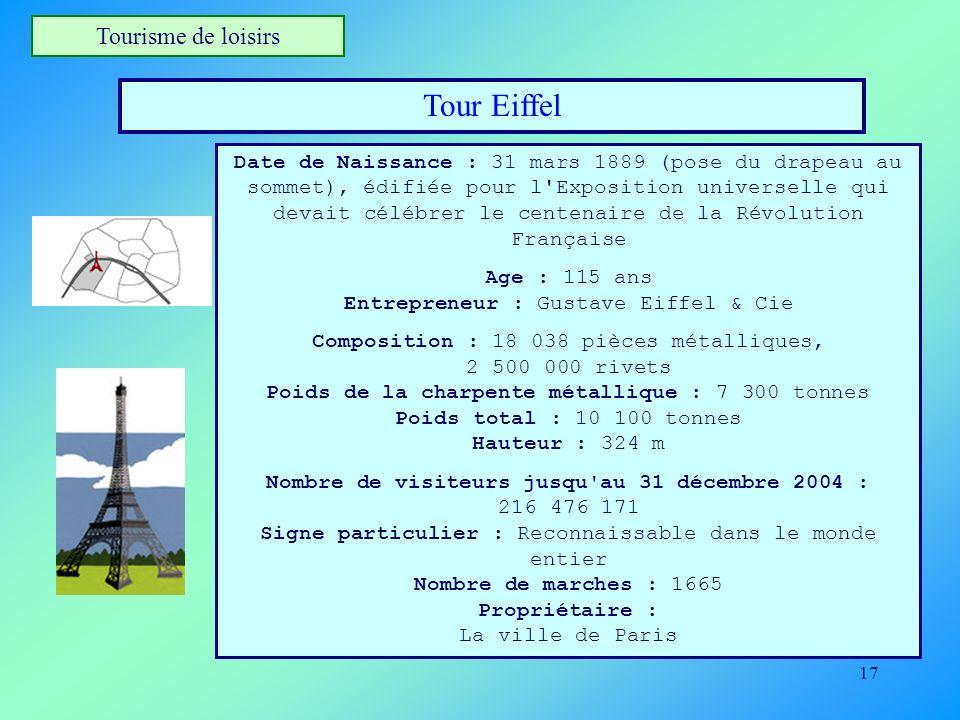 Age : 115 ans Entrepreneur : Gustave Eiffel & Cie