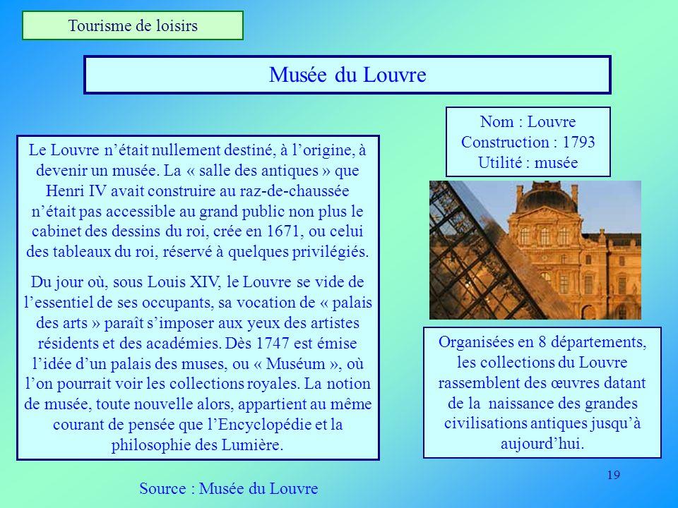 Musée du Louvre Tourisme de loisirs