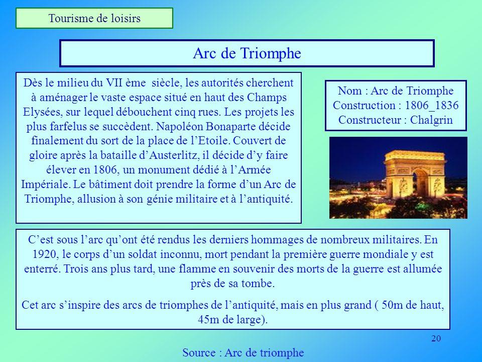 Arc de Triomphe Tourisme de loisirs