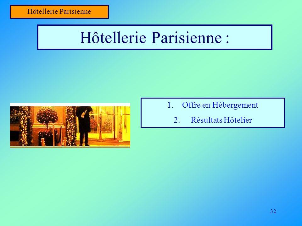 Hôtellerie Parisienne :