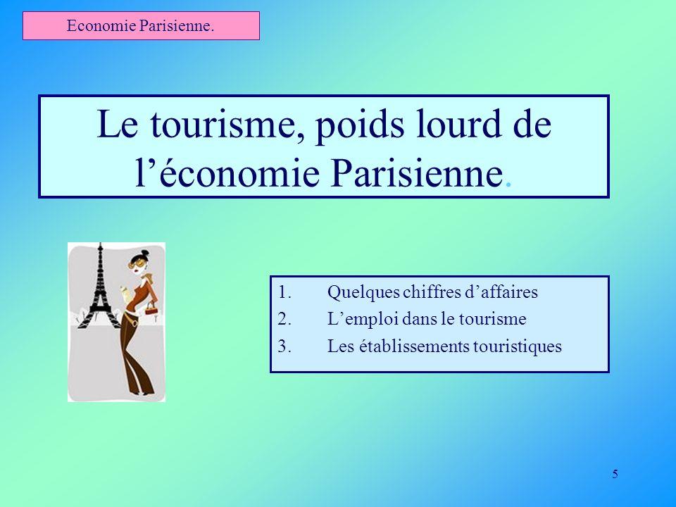 Le tourisme, poids lourd de l'économie Parisienne.