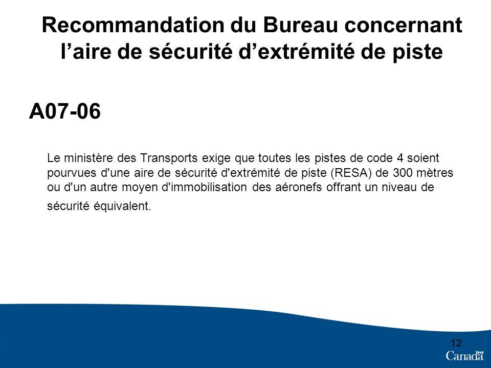 Recommandation du Bureau concernant l'aire de sécurité d'extrémité de piste