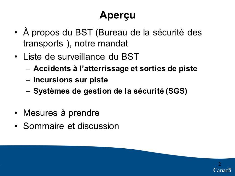 Aperçu À propos du BST (Bureau de la sécurité des transports ), notre mandat. Liste de surveillance du BST.