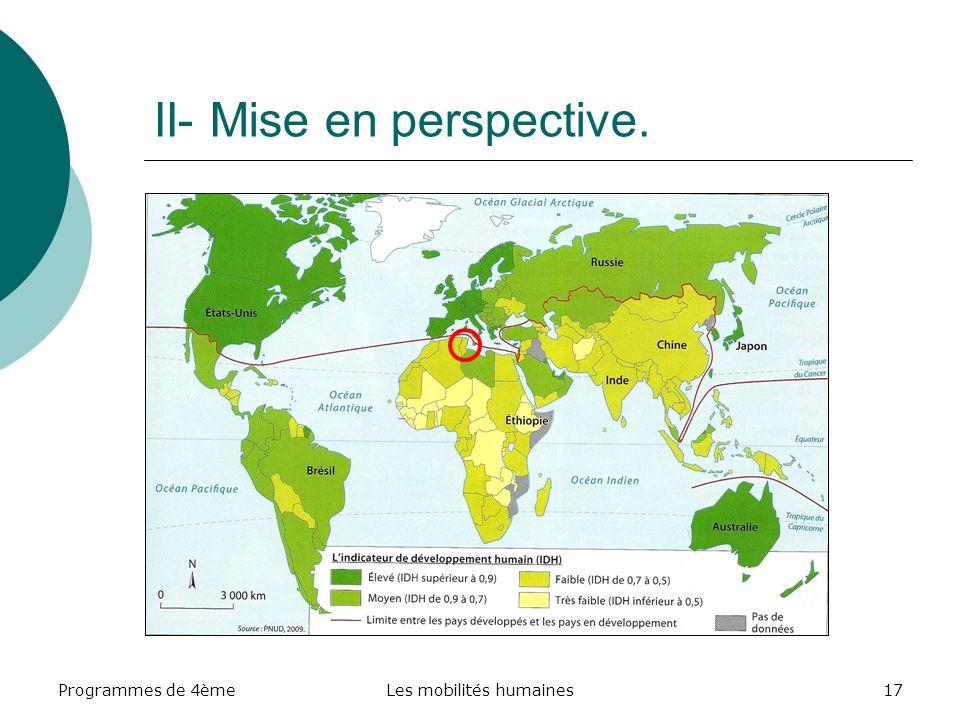 II- Mise en perspective.