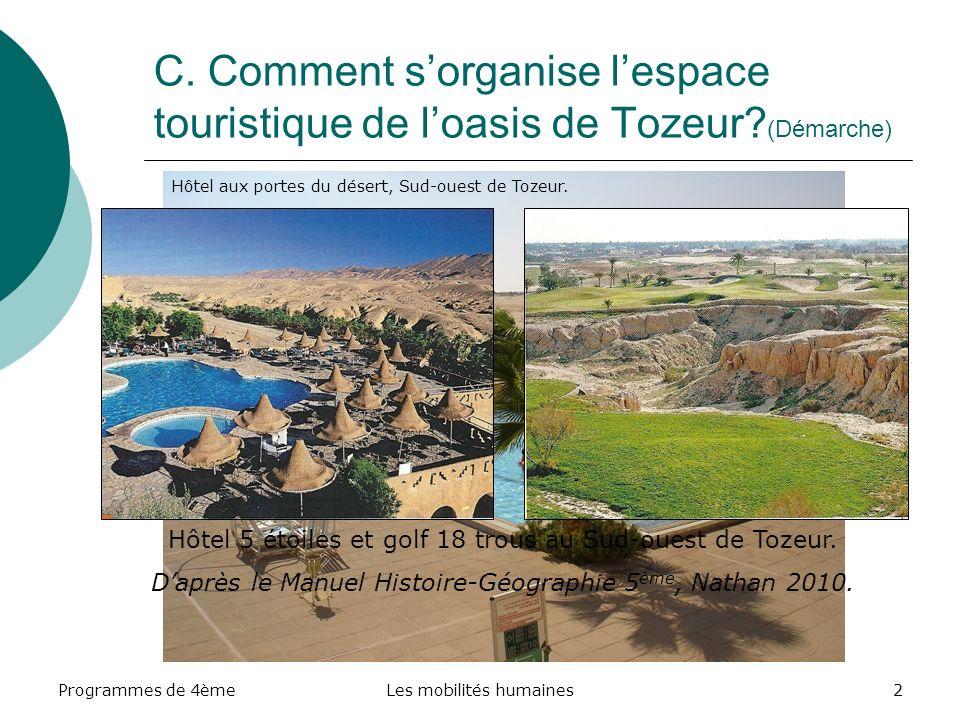 C. Comment s'organise l'espace touristique de l'oasis de Tozeur