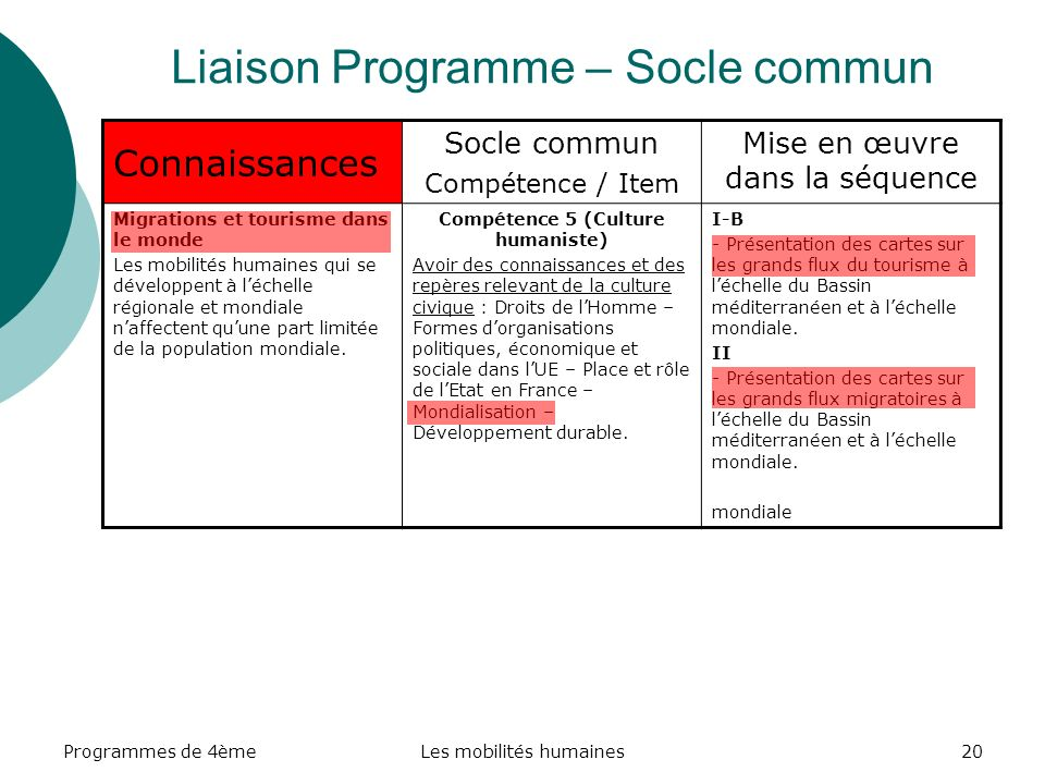 Liaison Programme – Socle commun