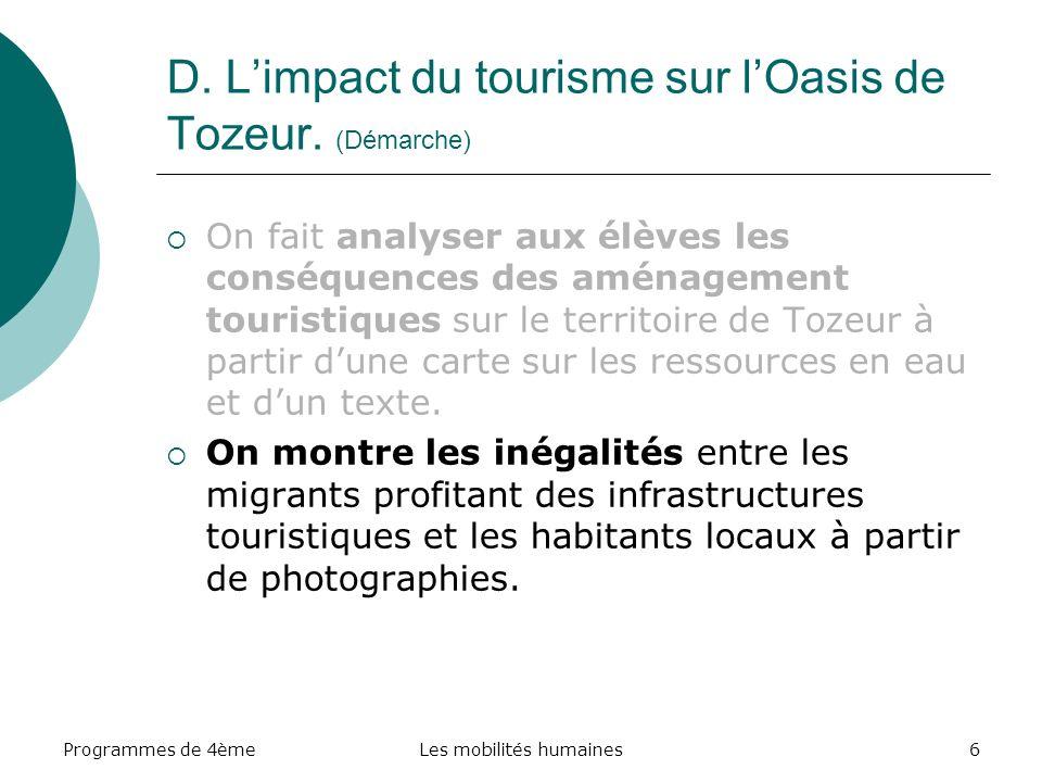 D. L'impact du tourisme sur l'Oasis de Tozeur. (Démarche)