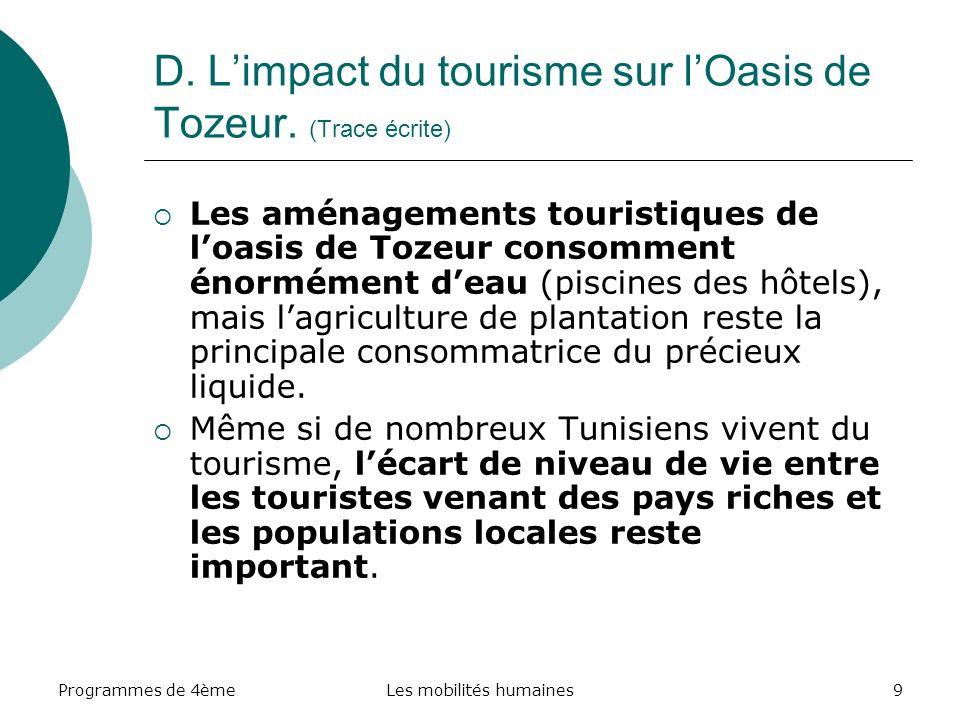 D. L'impact du tourisme sur l'Oasis de Tozeur. (Trace écrite)