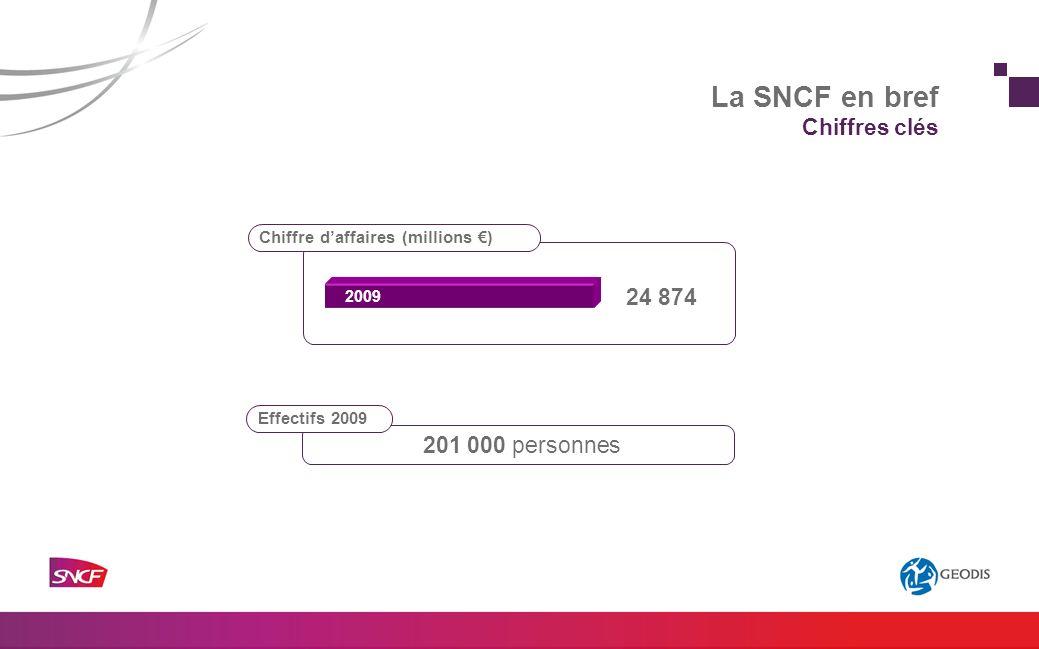La SNCF en bref Chiffres clés