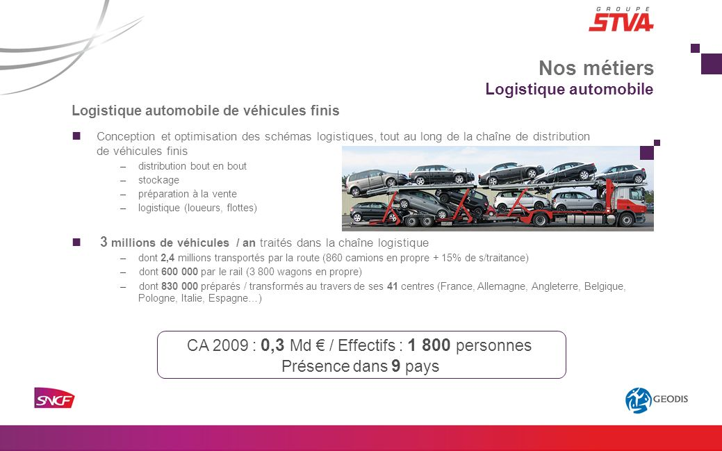 Logistique automobile