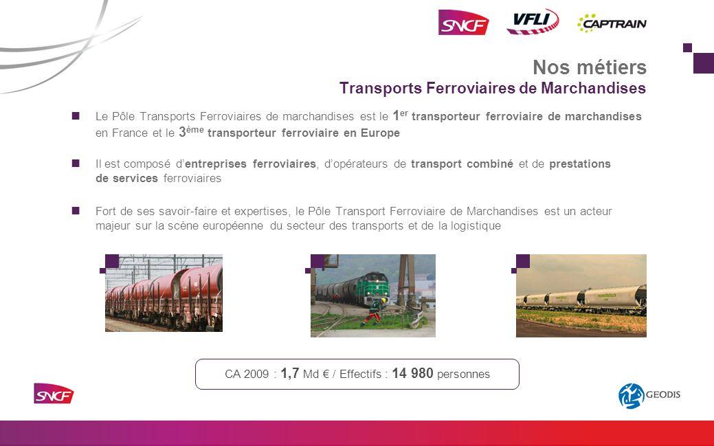 Transports Ferroviaires de Marchandises