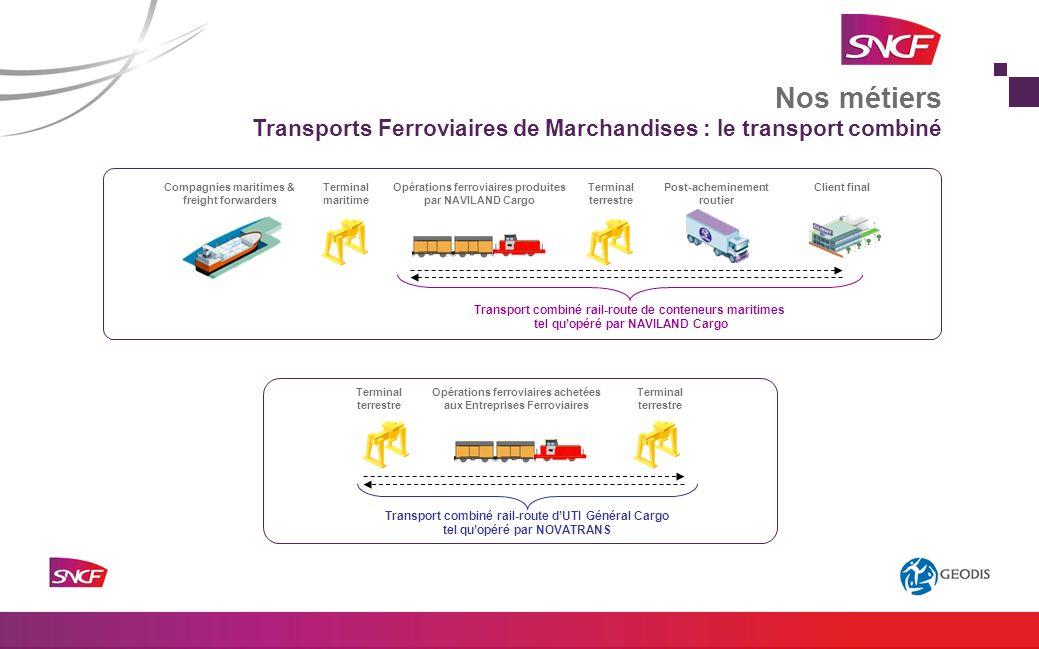 Nos métiers Transports Ferroviaires de Marchandises : le transport combiné. Transport combiné rail-route de conteneurs maritimes.