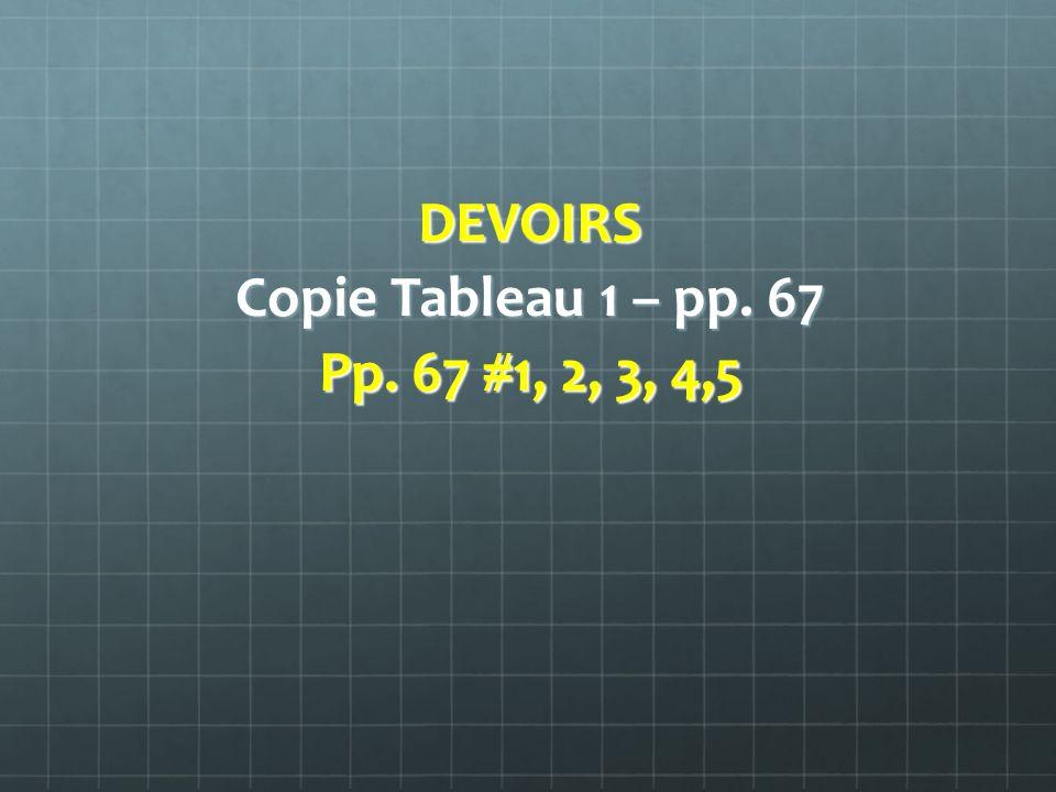 DEVOIRS Copie Tableau 1 – pp. 67 Pp. 67 #1, 2, 3, 4,5